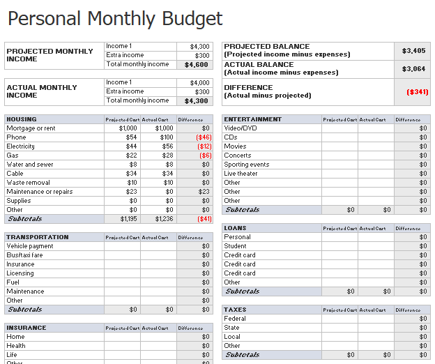 Personal Budget Template 01
