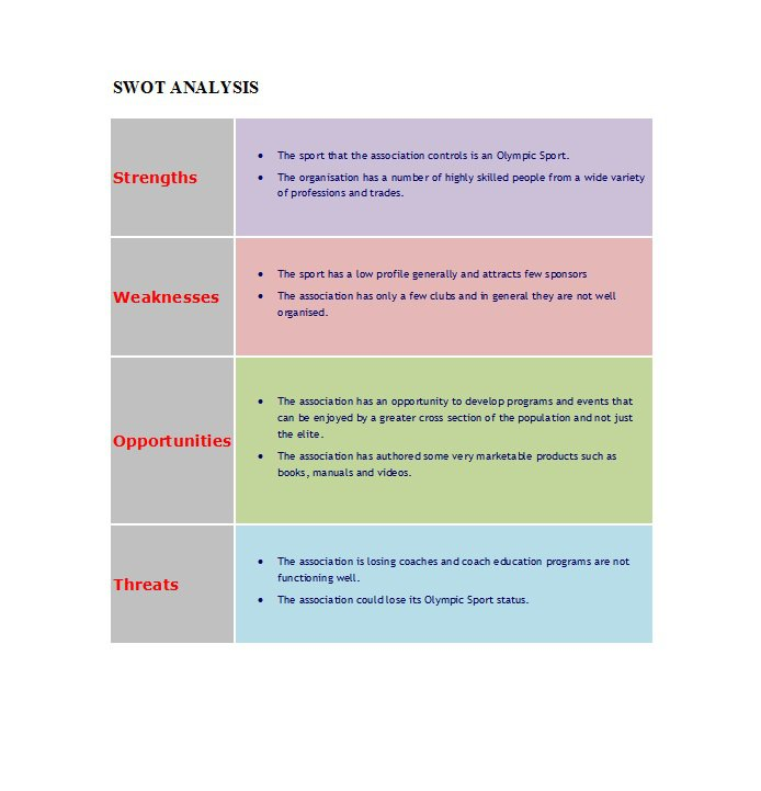 Swot Analysis Template 03