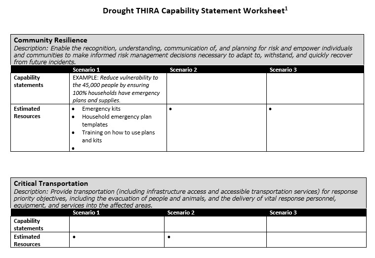 Capability Statement Template 28