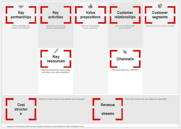 Business Model Template 010