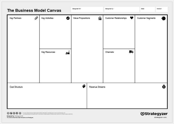 Business Model Template 013