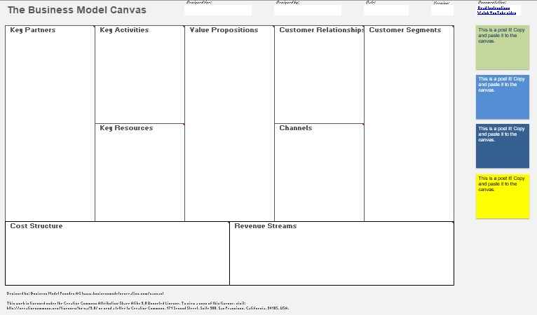 Business Model Template 015
