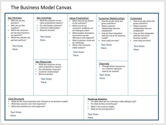 Business Model Template 016