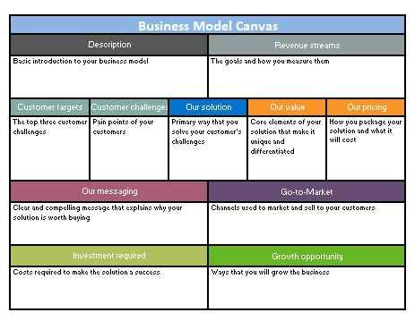 Business Model Template 019