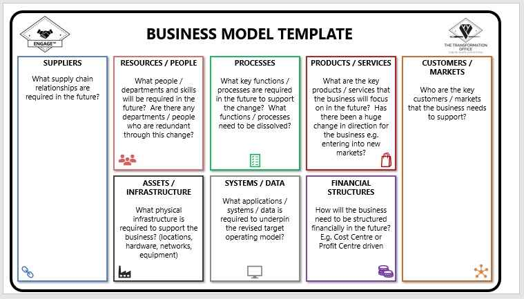 Business Model Template 020