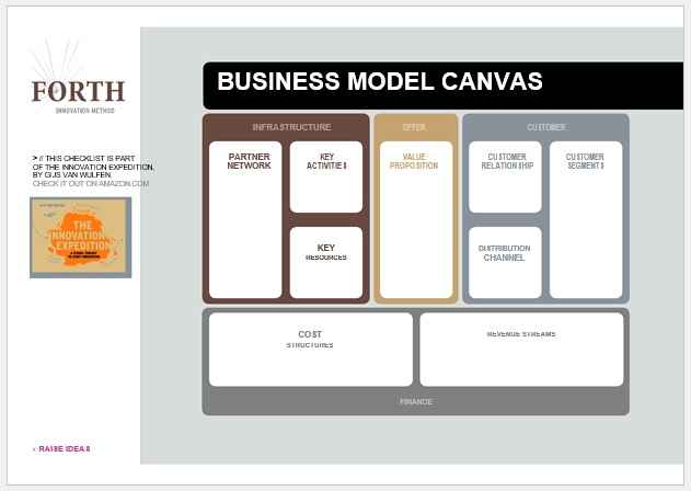 Business Model Template 021