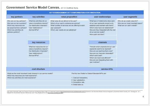 Business Model Template 022