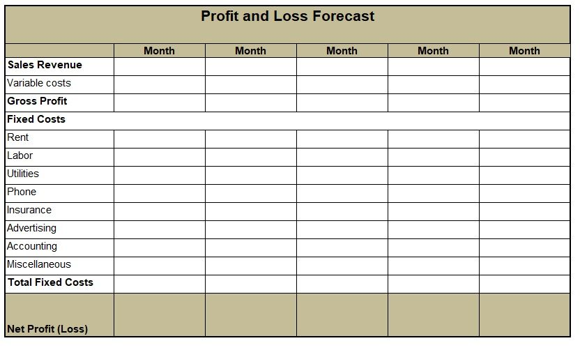 Industry Analysis – Market Trends Template 01