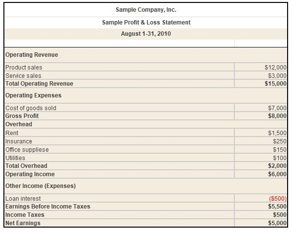 Industry Analysis – Market Trends Template 03