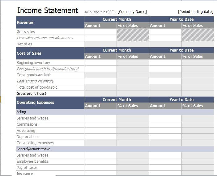 Industry Analysis – Market Trends Template 13