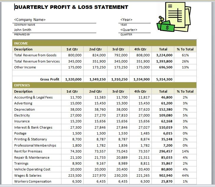 Industry Analysis – Market Trends Template 20