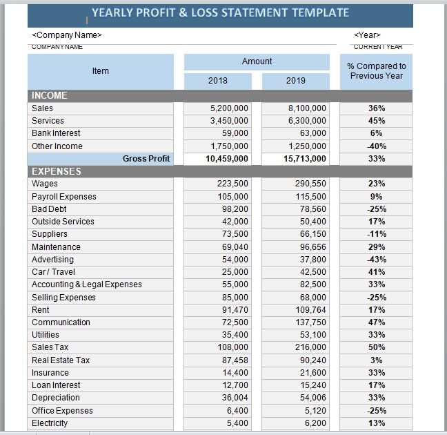 Industry Analysis – Market Trends Template 23