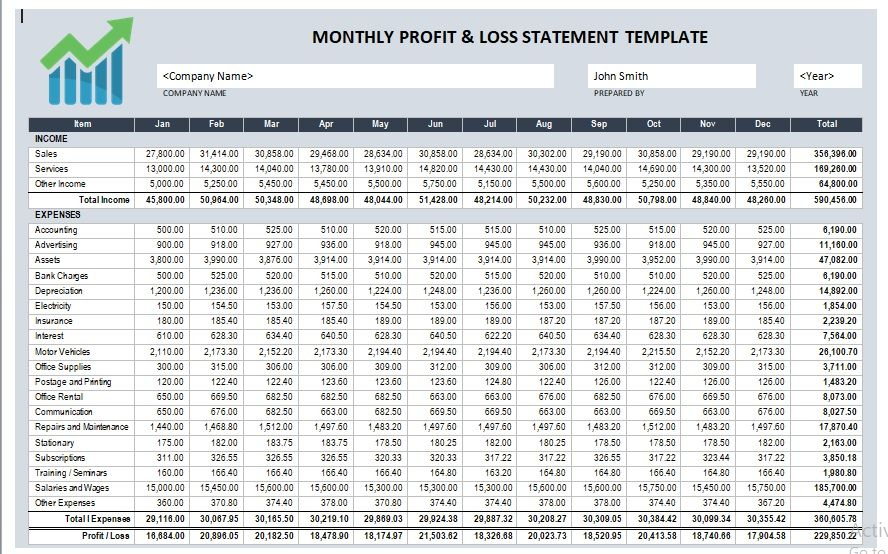 Industry Analysis – Market Trends Template 24