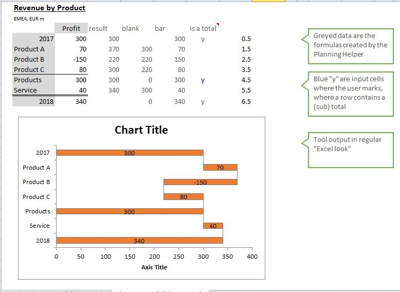 waterfall charts Template 01