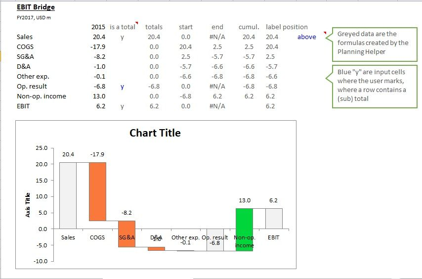 waterfall charts Template 02