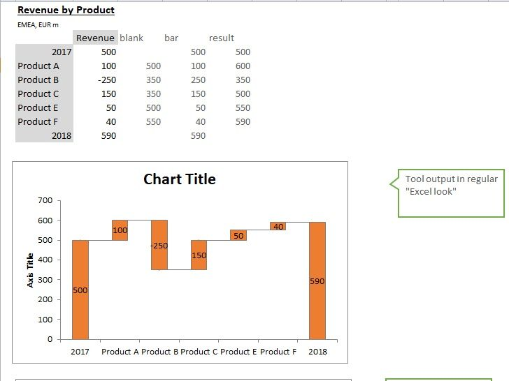 waterfall charts Template 03