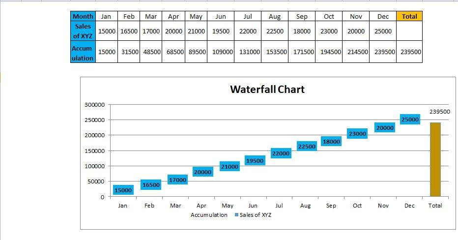 waterfall charts Template 16