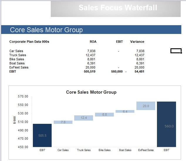 waterfall charts Template 18
