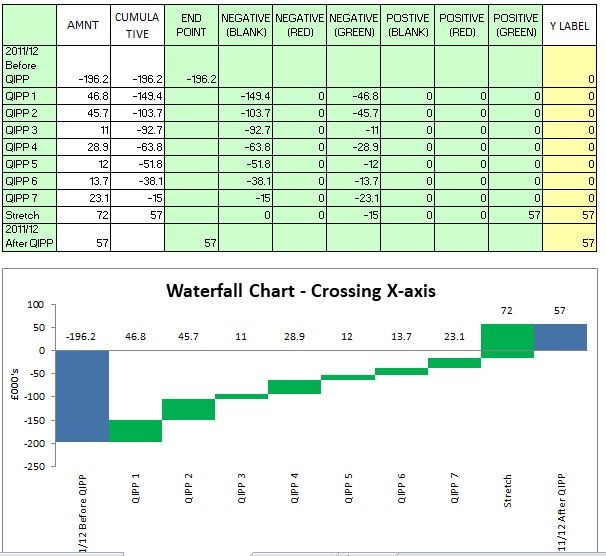 waterfall charts Template 21
