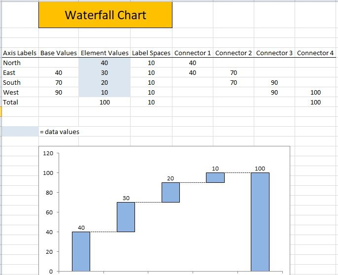 waterfall charts Template 25